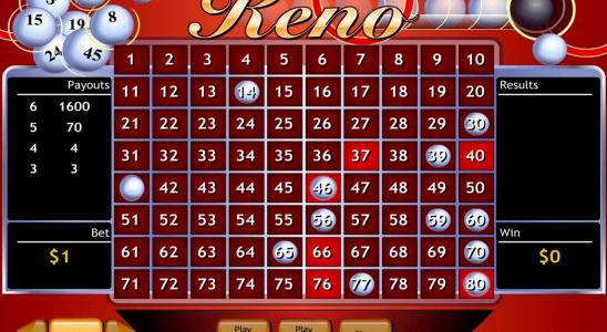 Keno gambling basics