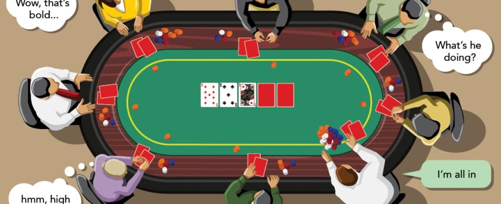 Online Gambling And Traditional Gambling